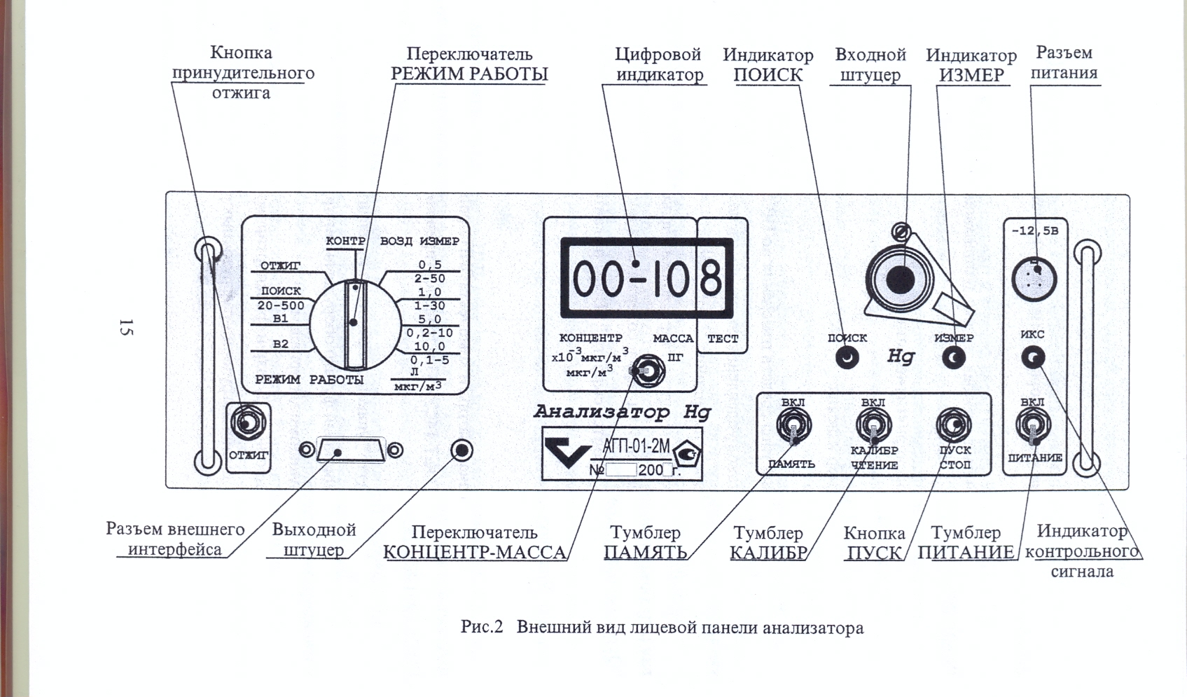 кабелеискателя схема