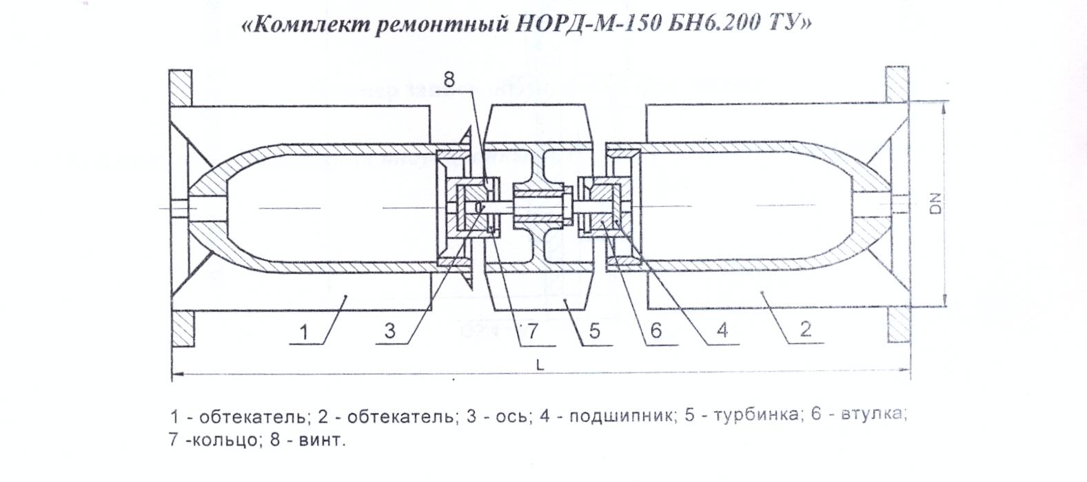 http://pp66.ru/uploadedFiles/files/urknord0001.jpg