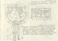 конструкция местного термометра с осевым расположеним термобаллона