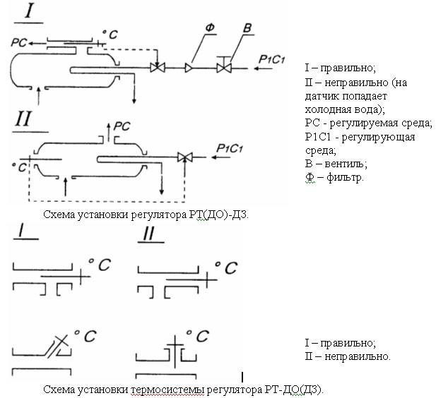 Схема установки регулятора в