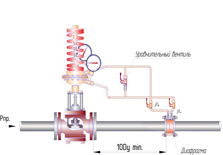 Регулятор давления и расхода универсальный НЗ, Kv=25,0