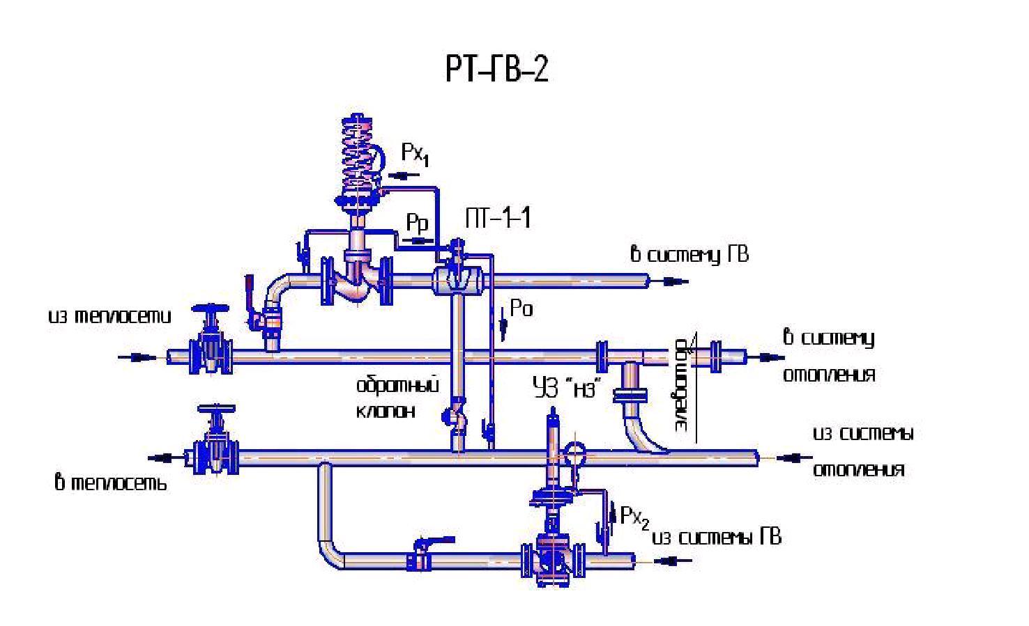 Регулятор давления воды в системе водоснабжения схема подключения