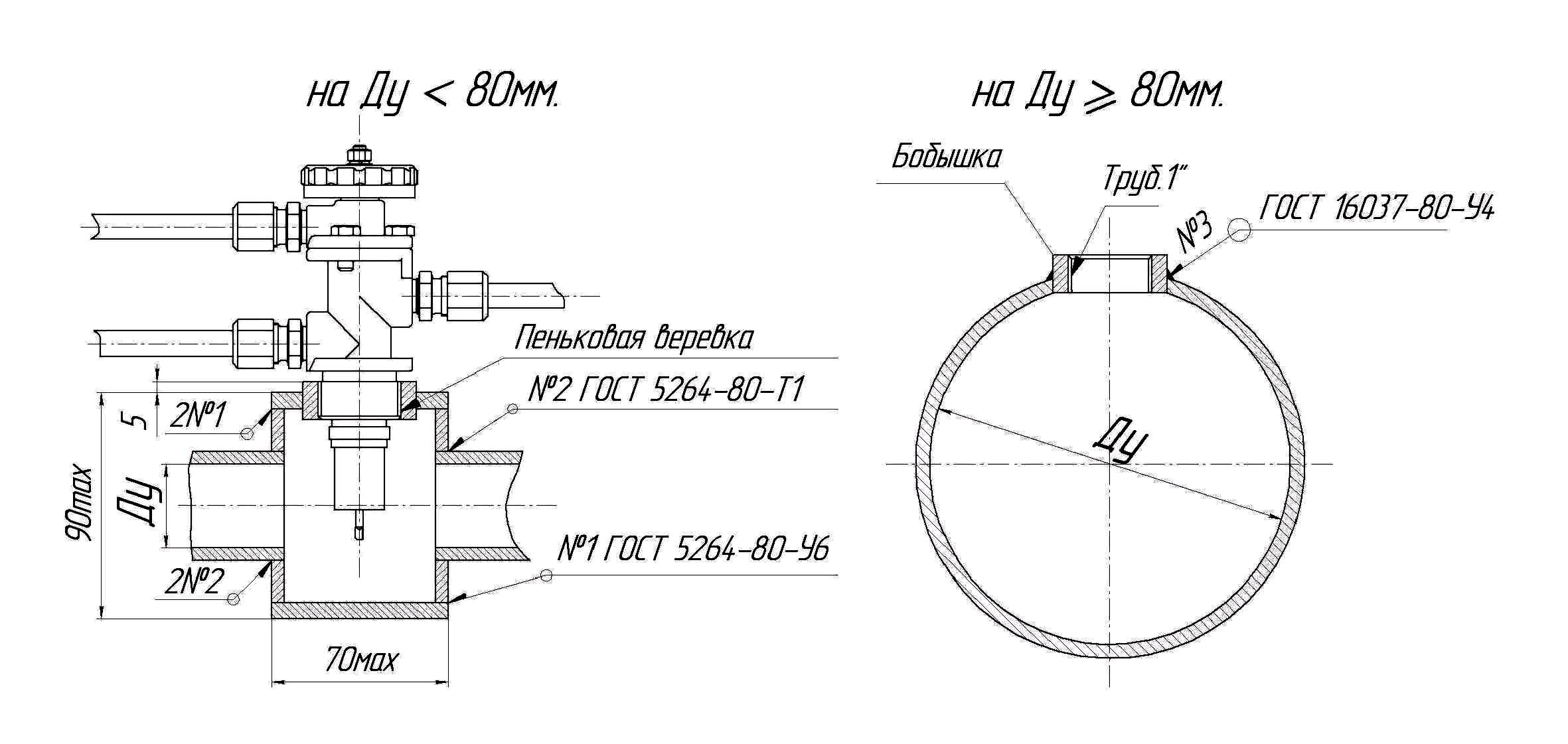 Труба Ц-Р 15Х2 5